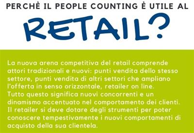 Perchè il People Counting è utile al Retail?