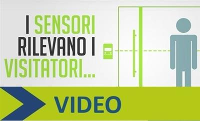 Video: come funziona il Contapersone Visionarea
